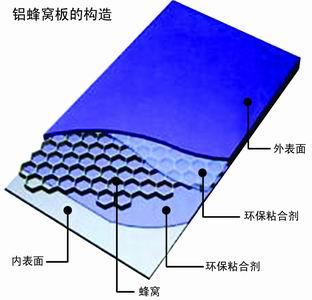 铝蜂窝板.jpg